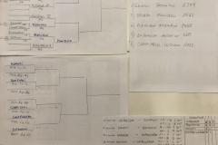 torneo-Tennis-tavolo-8-e1531174465305